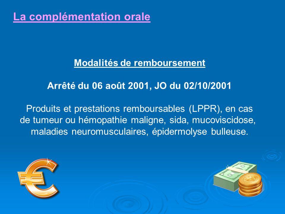 Modalités de remboursement Arrêté du 06 août 2001, JO du 02/10/2001 Produits et prestations remboursables (LPPR), en cas de tumeur ou hémopathie malig