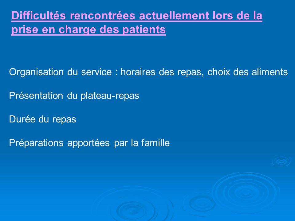 Difficultés rencontrées actuellement lors de la prise en charge des patients Organisation du service : horaires des repas, choix des aliments Présenta