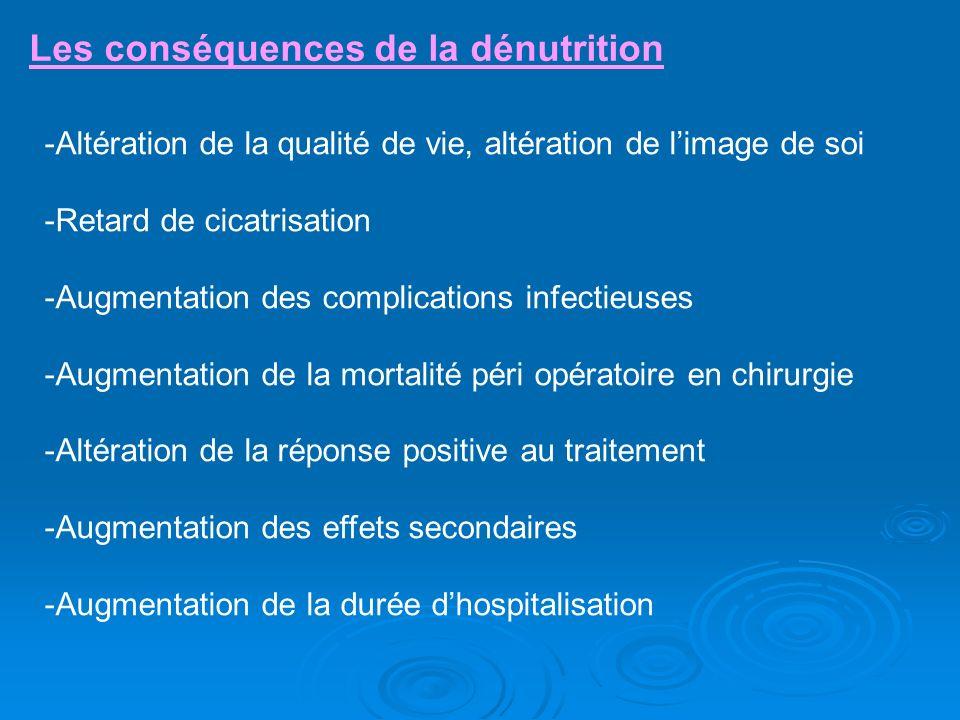 Les conséquences de la dénutrition -Altération de la qualité de vie, altération de limage de soi -Retard de cicatrisation -Augmentation des complicati