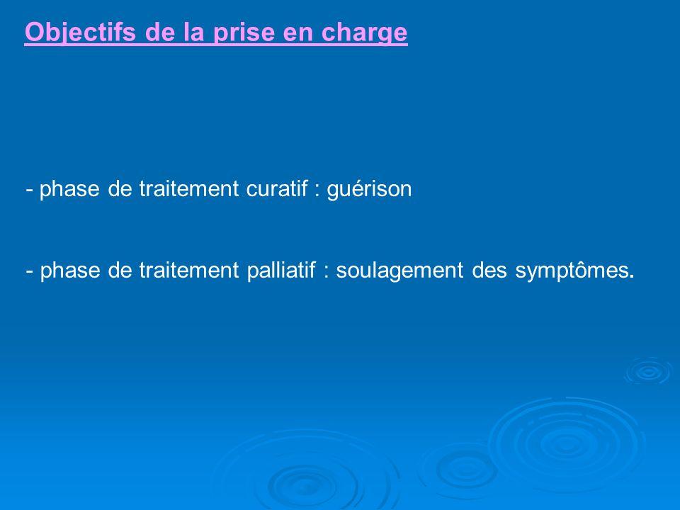 Objectifs de la prise en charge - phase de traitement curatif : guérison - phase de traitement palliatif : soulagement des symptômes.