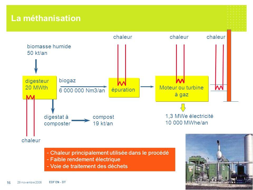 29 novembre 2005 EDF EN - DT 16 La méthanisation digesteur 20 MWth biomasse humide 50 kt/an épuration biogaz 6 000 000 Nm3/an Moteur ou turbine à gaz 1,3 MWe électricité 10 000 MWhe/an chaleur digestat à composter - Chaleur principalement utilisée dans le procédé - Faible rendement électrique - Voie de traitement des déchets compost 19 kt/an chaleur