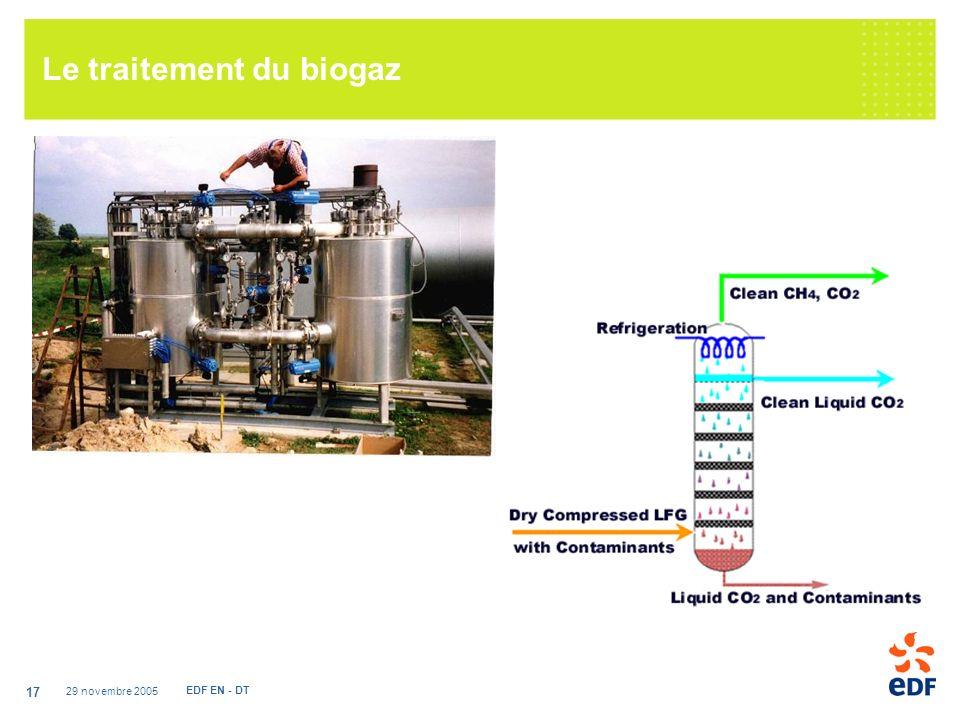 29 novembre 2005 EDF EN - DT 17 Le traitement du biogaz
