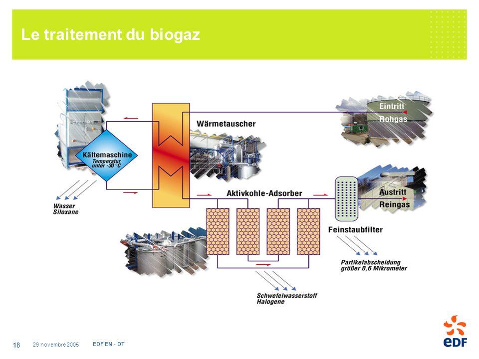 29 novembre 2005 EDF EN - DT 18 Le traitement du biogaz