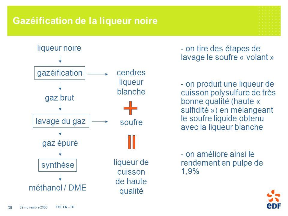 29 novembre 2005 EDF EN - DT 30 - on tire des étapes de lavage le soufre « volant » - on produit une liqueur de cuisson polysulfure de très bonne qualité (haute « sulfidité ») en mélangeant le soufre liquide obtenu avec la liqueur blanche - on améliore ainsi le rendement en pulpe de 1,9% liqueur noire gazéification gaz brut lavage du gaz gaz épuré synthèse méthanol / DME cendres liqueur blanche soufre liqueur de cuisson de haute qualité Gazéification de la liqueur noire