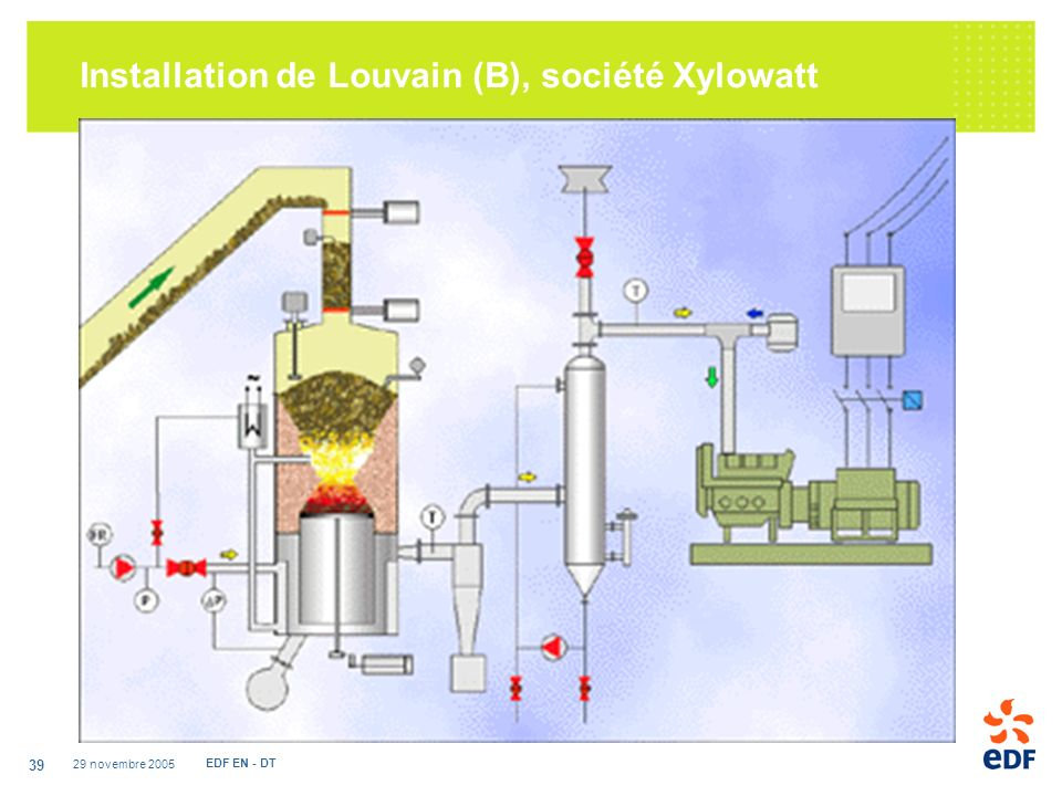 29 novembre 2005 EDF EN - DT 40 Xylowatt : une solution « emballée »