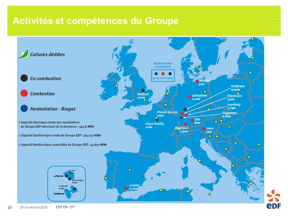 29 novembre 2005 EDF EN - DT 47 Activités et compétences du Groupe