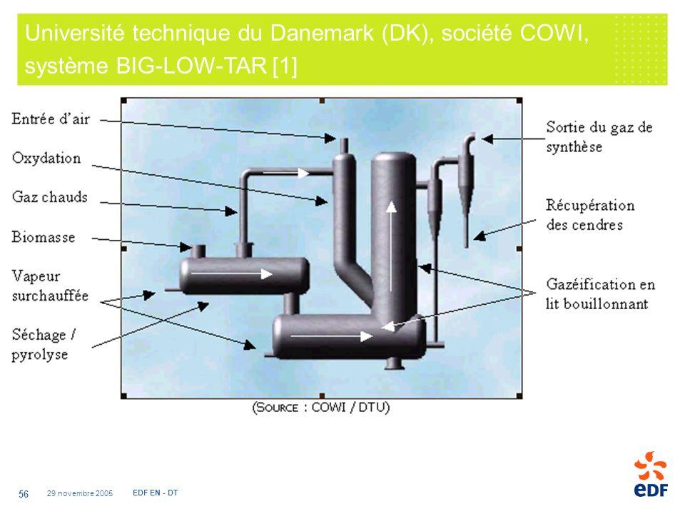 29 novembre 2005 EDF EN - DT 56 Université technique du Danemark (DK), société COWI, système BIG-LOW-TAR [1]