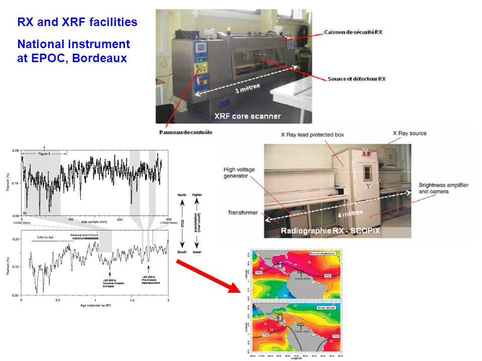 RX and XRF facilities National instrument at EPOC, Bordeaux