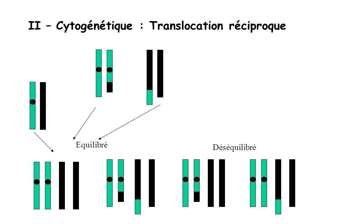 II – Cytogénétique : Translocation réciproque Equilibré Déséquilibré