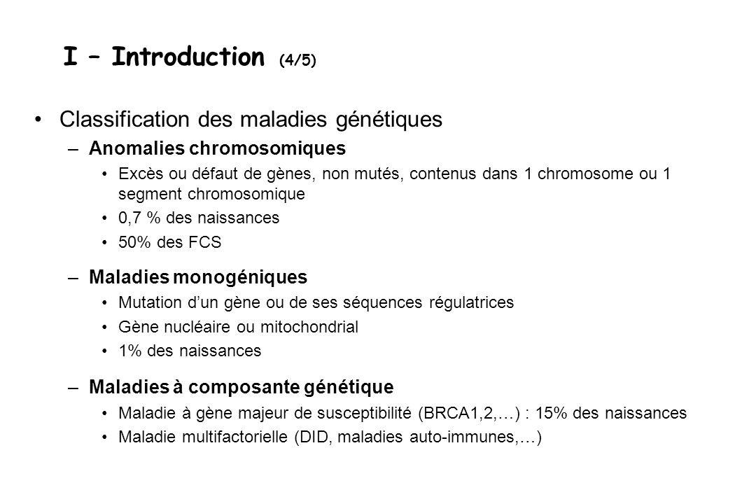 I – Introduction (4/5) Classification des maladies génétiques –Anomalies chromosomiques Excès ou défaut de gènes, non mutés, contenus dans 1 chromosom