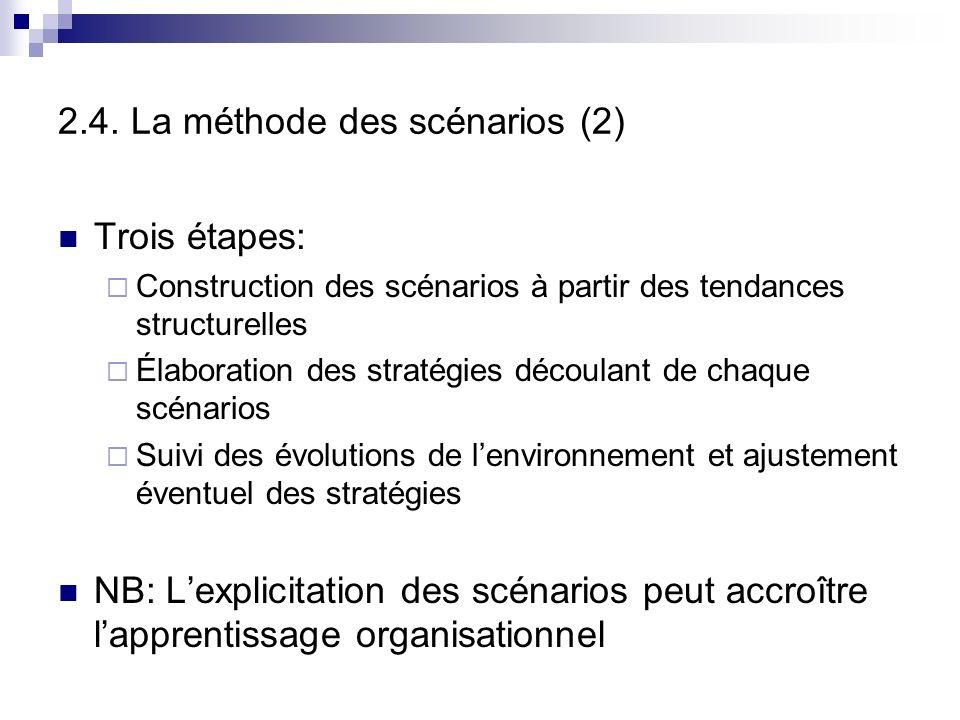 2.4. La méthode des scénarios Un scénario est une représentation plausible et détaillée de différents futurs envisageables, qui est obtenue à partir d