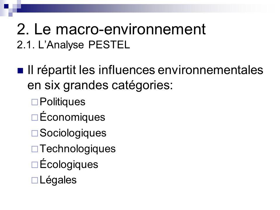 1. Introduction Les strates de lenvironnement (2) Macro-environnement: Il sagit des facteurs globaux qui ont un impact sur toutes les organisations. O