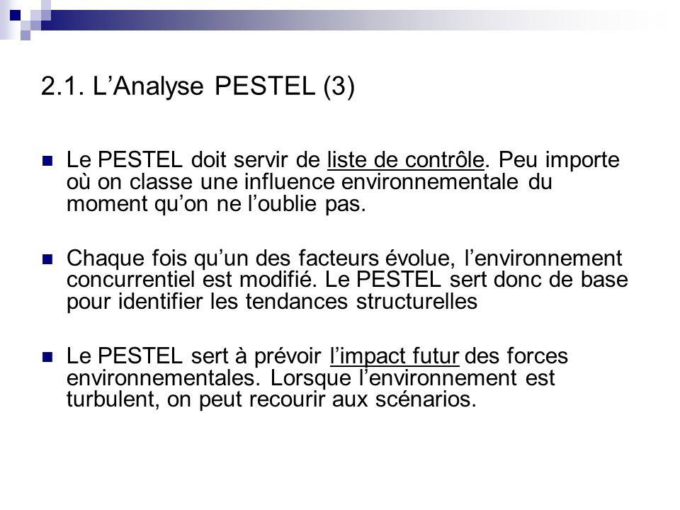 2.1. LAnalyse PESTEL (2)
