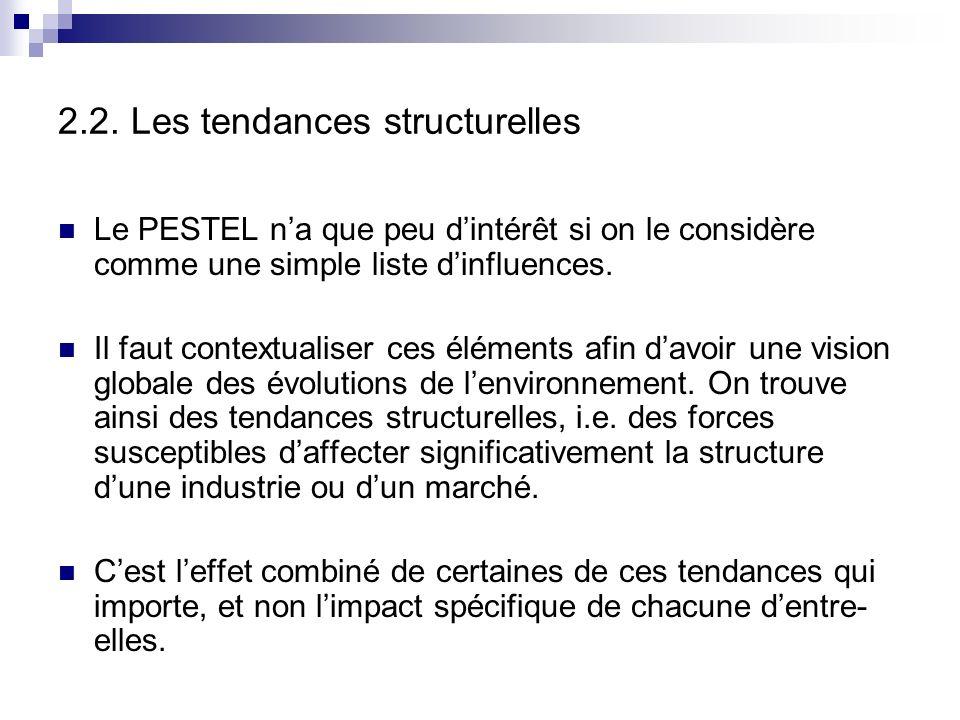2.1. LAnalyse PESTEL (3) Le PESTEL doit servir de liste de contrôle. Peu importe où on classe une influence environnementale du moment quon ne loublie