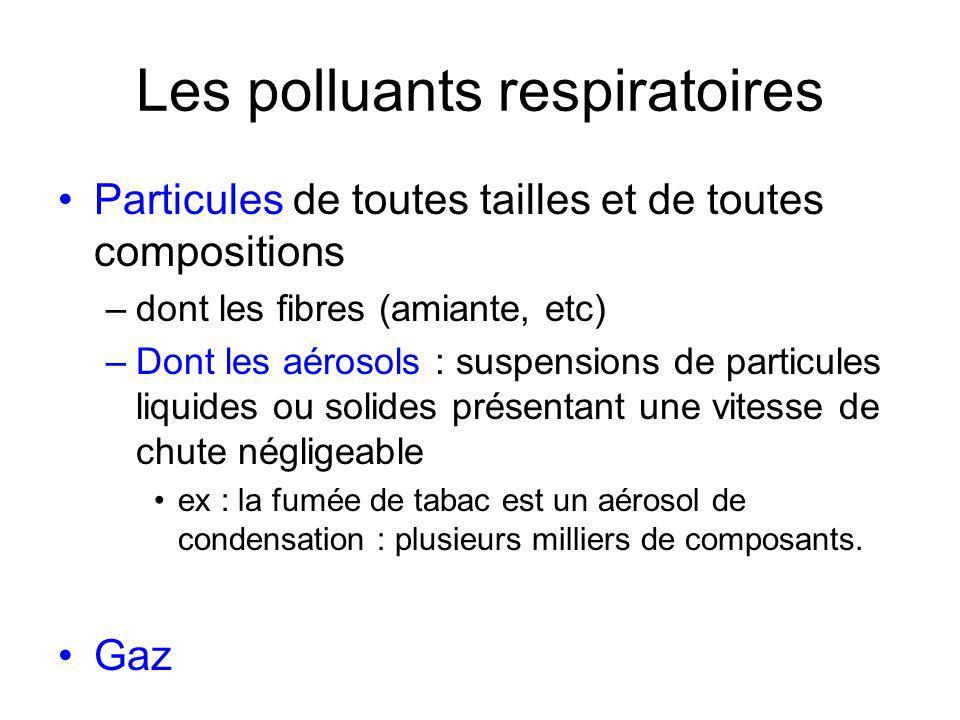 Les polluants respiratoires Particules de toutes tailles et de toutes compositions –dont les fibres (amiante, etc) –Dont les aérosols : suspensions de