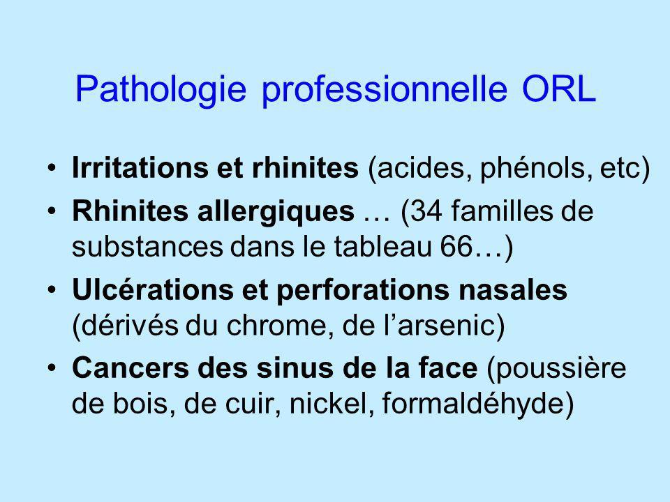 Pathologie professionnelle ORL Irritations et rhinites (acides, phénols, etc) Rhinites allergiques … (34 familles de substances dans le tableau 66…) U