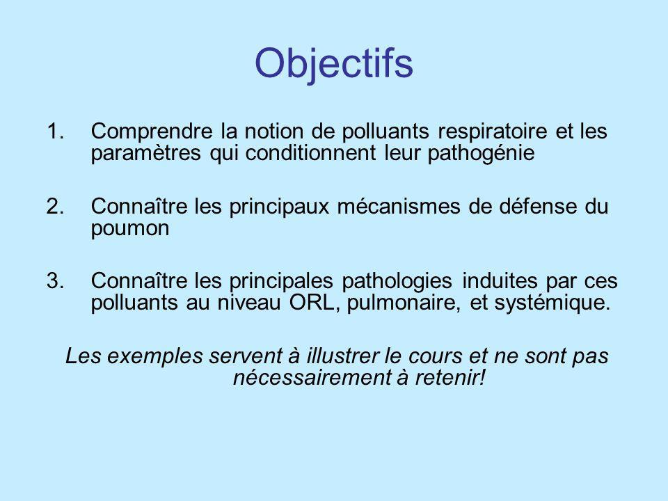 Objectifs 1.Comprendre la notion de polluants respiratoire et les paramètres qui conditionnent leur pathogénie 2.Connaître les principaux mécanismes d