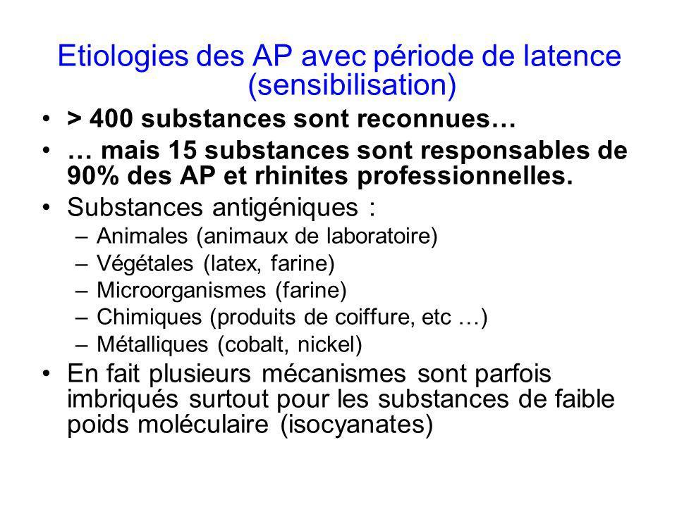 Etiologies des AP avec période de latence (sensibilisation) > 400 substances sont reconnues… … mais 15 substances sont responsables de 90% des AP et r
