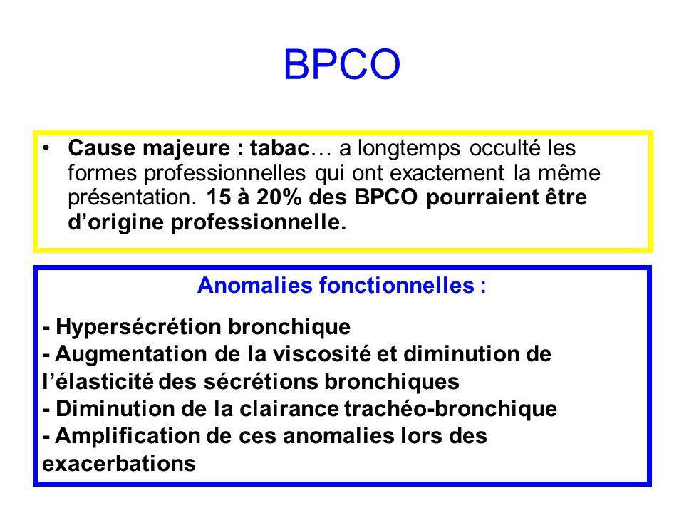Anomalies fonctionnelles : - Hypersécrétion bronchique - Augmentation de la viscosité et diminution de lélasticité des sécrétions bronchiques - Diminu