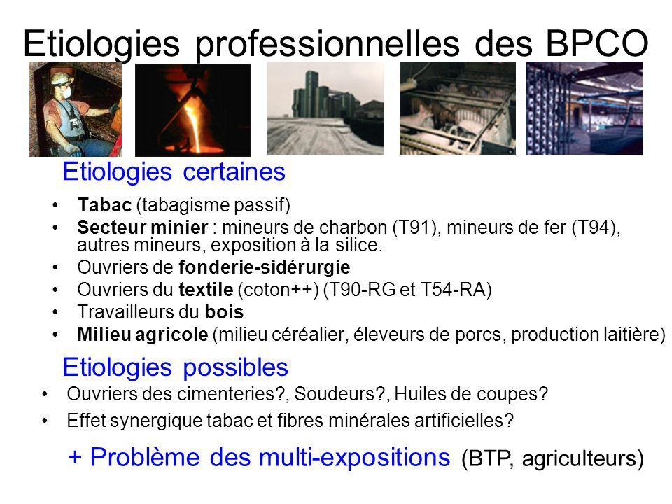 Etiologies professionnelles des BPCO Tabac (tabagisme passif) Secteur minier : mineurs de charbon (T91), mineurs de fer (T94), autres mineurs, exposit