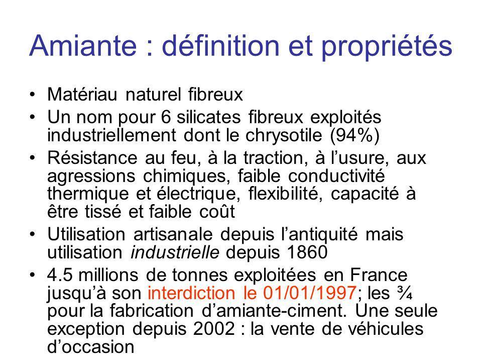 Amiante : définition et propriétés Matériau naturel fibreux Un nom pour 6 silicates fibreux exploités industriellement dont le chrysotile (94%) Résist