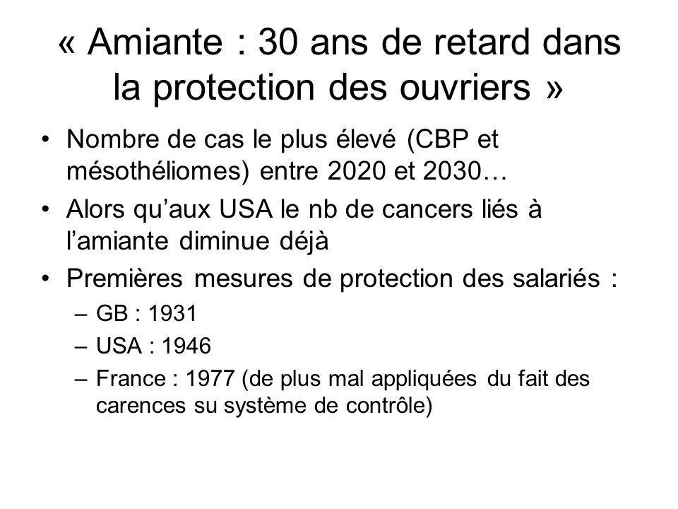 « Amiante : 30 ans de retard dans la protection des ouvriers » Nombre de cas le plus élevé (CBP et mésothéliomes) entre 2020 et 2030… Alors quaux USA