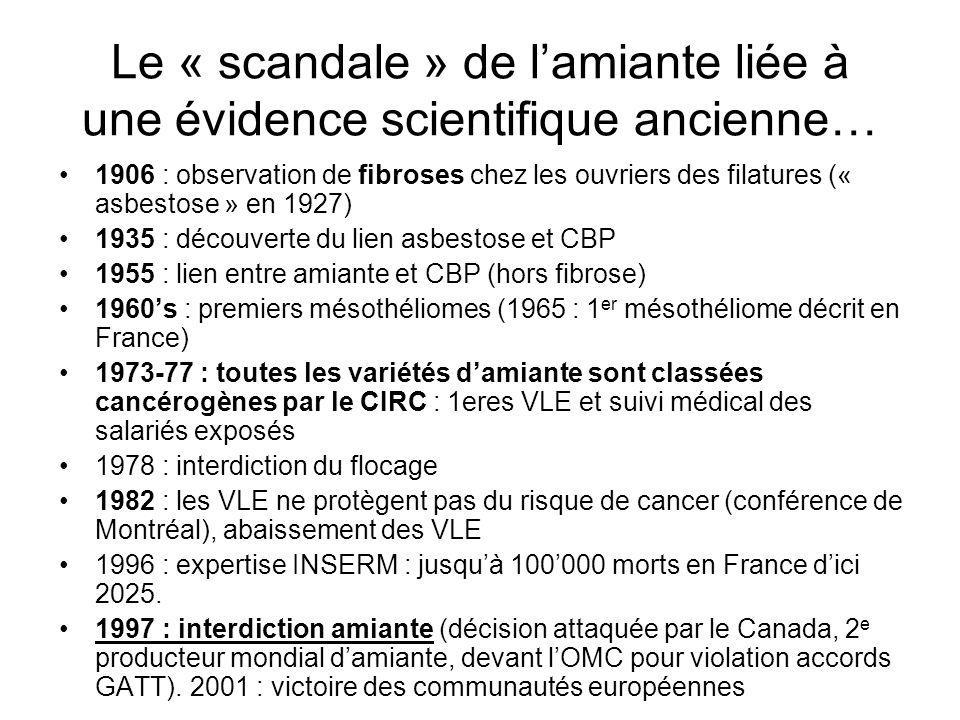 Le « scandale » de lamiante liée à une évidence scientifique ancienne… 1906 : observation de fibroses chez les ouvriers des filatures (« asbestose » e