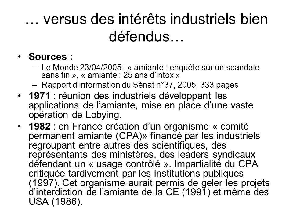 … versus des intérêts industriels bien défendus… Sources : –Le Monde 23/04/2005 : « amiante : enquête sur un scandale sans fin », « amiante : 25 ans d