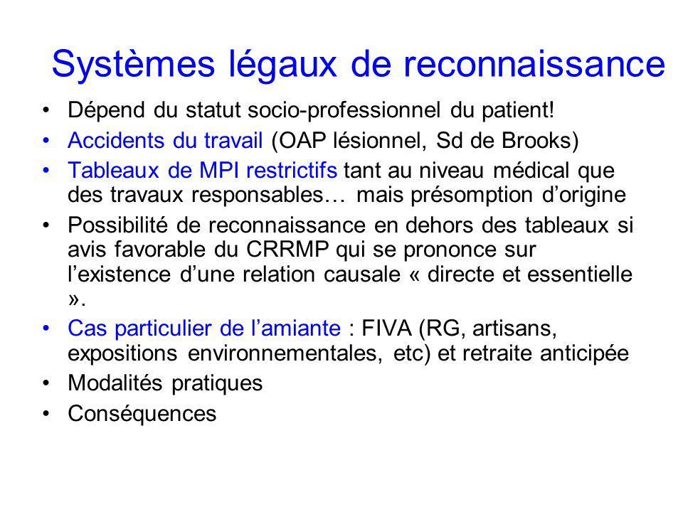 Systèmes légaux de reconnaissance Dépend du statut socio-professionnel du patient! Accidents du travail (OAP lésionnel, Sd de Brooks) Tableaux de MPI