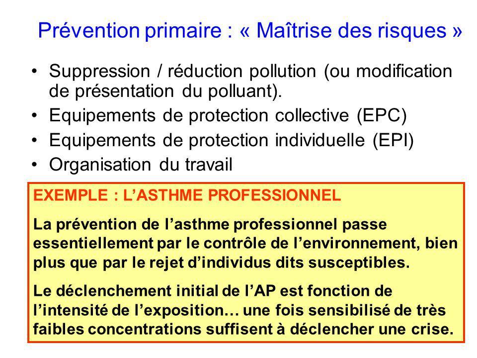 Prévention primaire : « Maîtrise des risques » Suppression / réduction pollution (ou modification de présentation du polluant). Equipements de protect