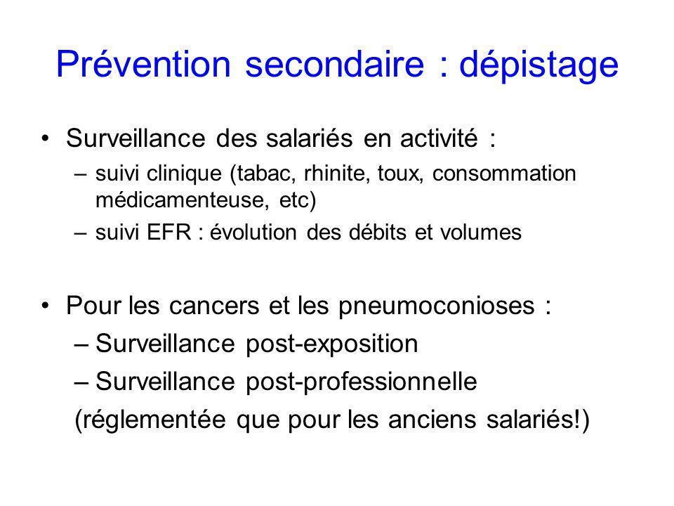 Prévention secondaire : dépistage Surveillance des salariés en activité : –suivi clinique (tabac, rhinite, toux, consommation médicamenteuse, etc) –su