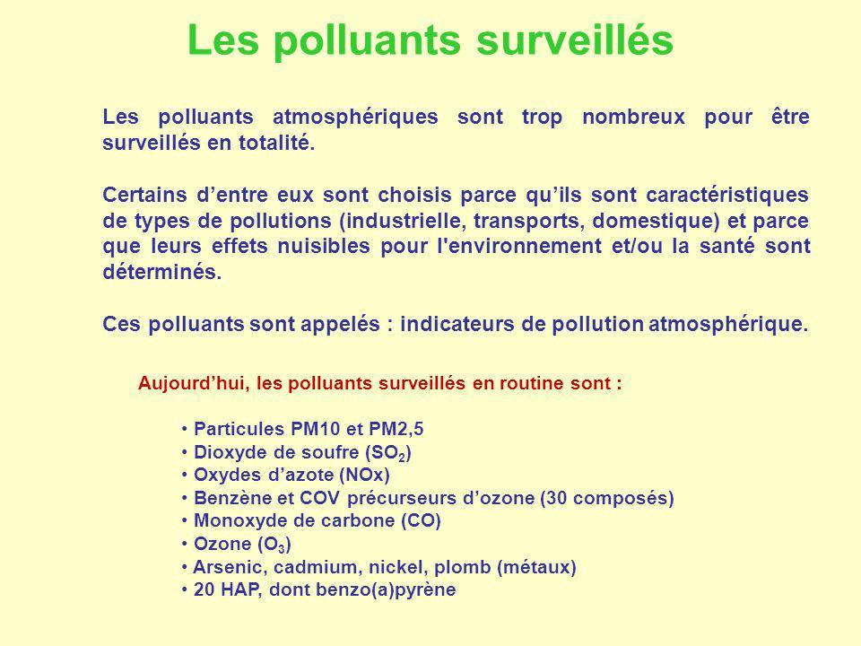 Les polluants atmosphériques sont trop nombreux pour être surveillés en totalité. Certains dentre eux sont choisis parce quils sont caractéristiques d