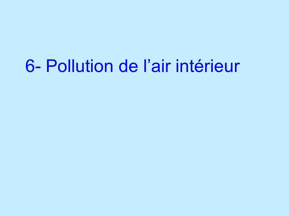 6- Pollution de lair intérieur