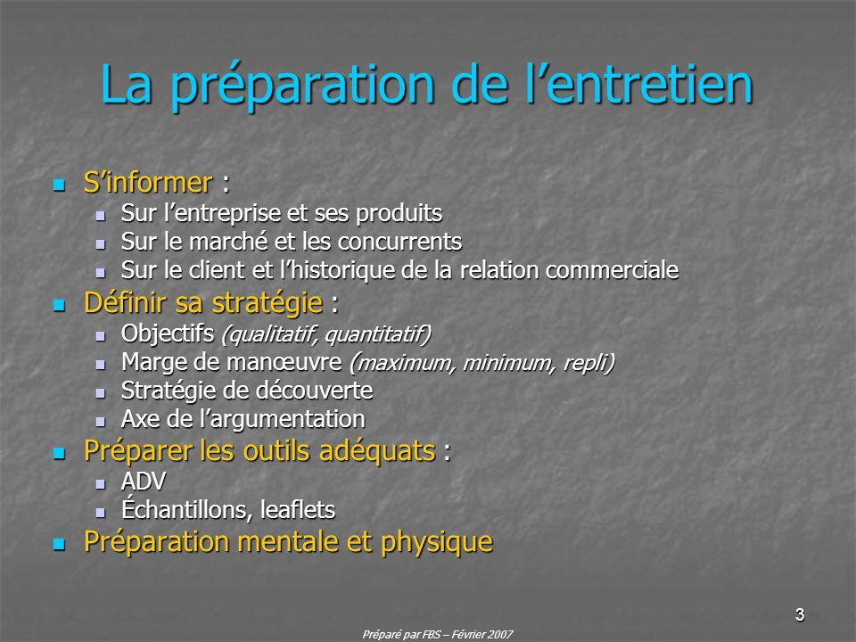 Préparé par FBS – Février 2007 3 La préparation de lentretien Sinformer : Sinformer : Sur lentreprise et ses produits Sur lentreprise et ses produits