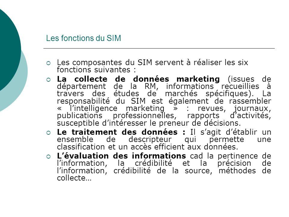 Les fonctions du SIM Les composantes du SIM servent à réaliser les six fonctions suivantes : La collecte de données marketing (issues de département de la RM, informations recueillies à travers des études de marchés spécifiques).