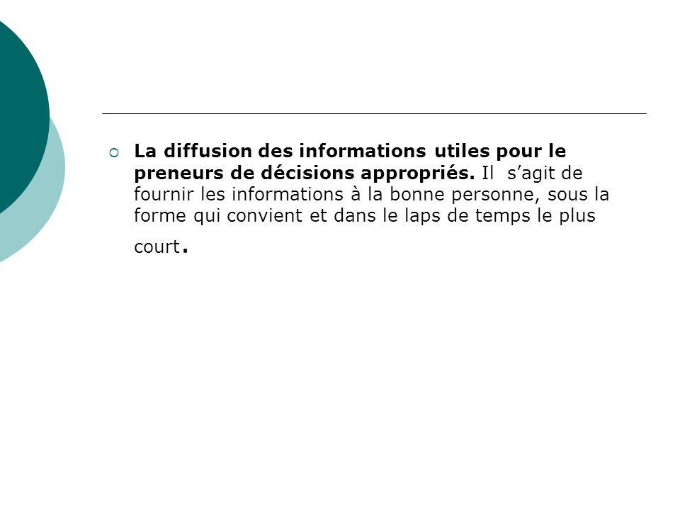 La diffusion des informations utiles pour le preneurs de décisions appropriés.