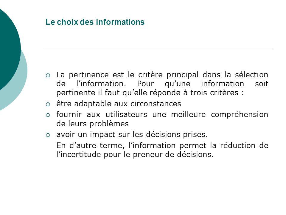 Le choix des informations La pertinence est le critère principal dans la sélection de linformation. Pour quune information soit pertinente il faut que