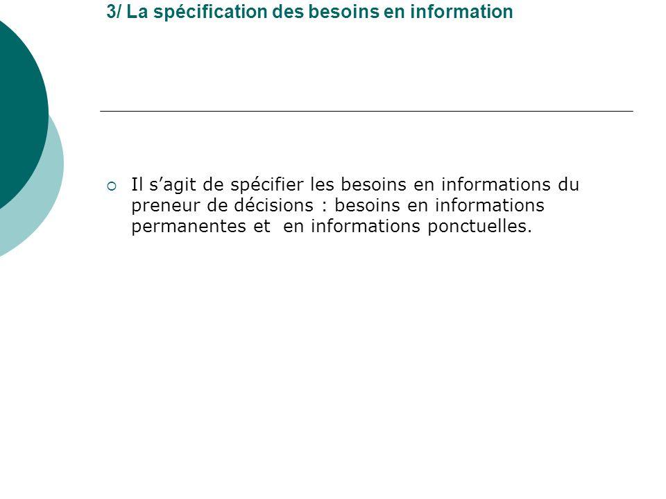 3/ La spécification des besoins en information Il sagit de spécifier les besoins en informations du preneur de décisions : besoins en informations per