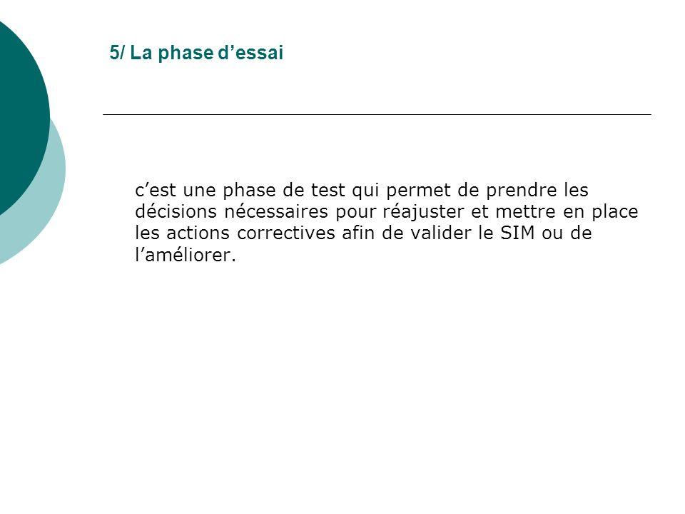 5/ La phase dessai cest une phase de test qui permet de prendre les décisions nécessaires pour réajuster et mettre en place les actions correctives afin de valider le SIM ou de laméliorer.