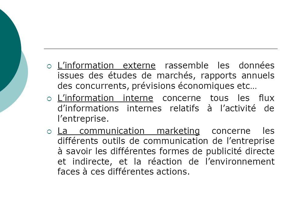 3/ La spécification des besoins en information Il sagit de spécifier les besoins en informations du preneur de décisions : besoins en informations permanentes et en informations ponctuelles.