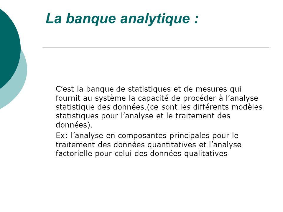La banque analytique : Cest la banque de statistiques et de mesures qui fournit au système la capacité de procéder à lanalyse statistique des données.(ce sont les différents modèles statistiques pour lanalyse et le traitement des données).