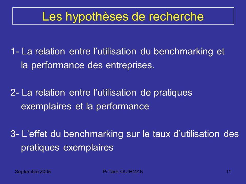 Septembre 2005Pr Tarik OUIHMAN11 Les hypothèses de recherche 1- La relation entre lutilisation du benchmarking et la performance des entreprises. 2- L
