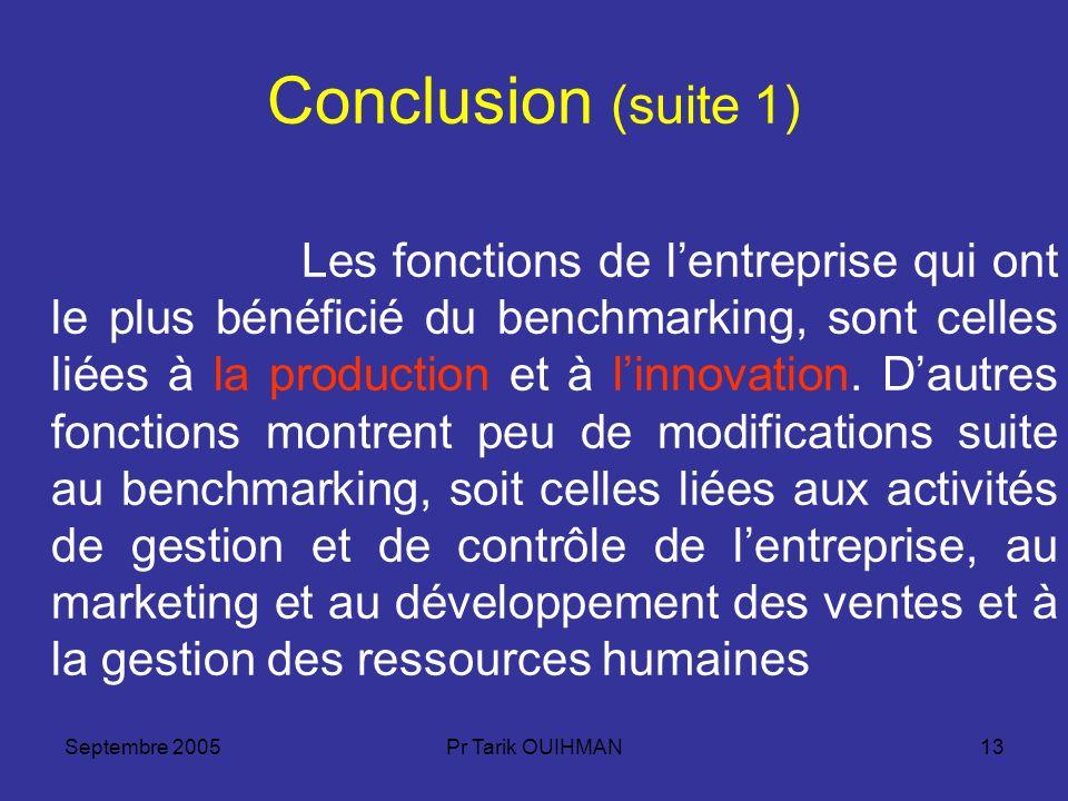 Septembre 2005Pr Tarik OUIHMAN13 Conclusion (suite 1) Les fonctions de lentreprise qui ont le plus bénéficié du benchmarking, sont celles liées à la p