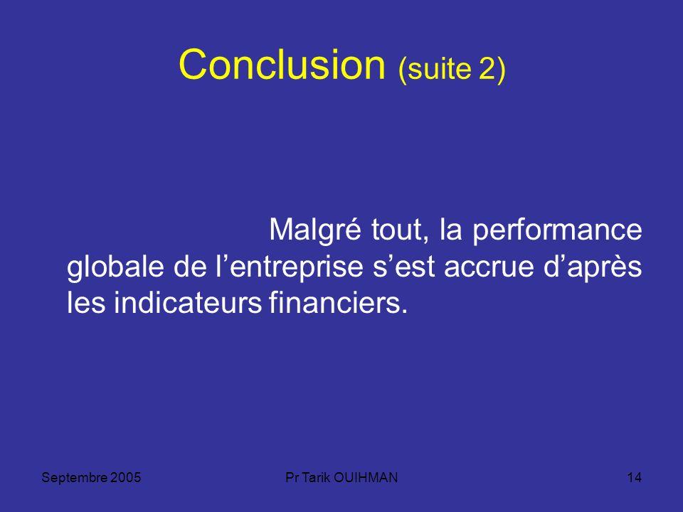 Septembre 2005Pr Tarik OUIHMAN14 Conclusion (suite 2) Malgré tout, la performance globale de lentreprise sest accrue daprès les indicateurs financiers