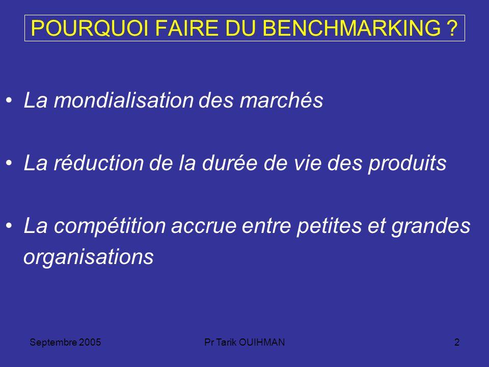 Septembre 2005Pr Tarik OUIHMAN2 POURQUOI FAIRE DU BENCHMARKING ? La mondialisation des marchés La réduction de la durée de vie des produits La compéti