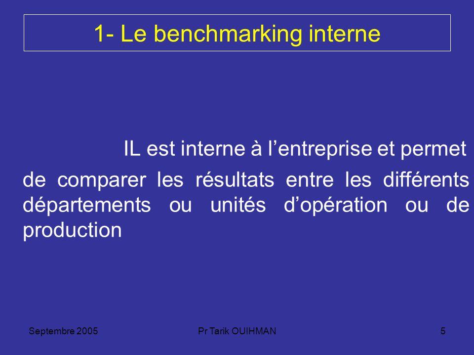 Septembre 2005Pr Tarik OUIHMAN5 1- Le benchmarking interne IL est interne à lentreprise et permet de comparer les résultats entre les différents dépar