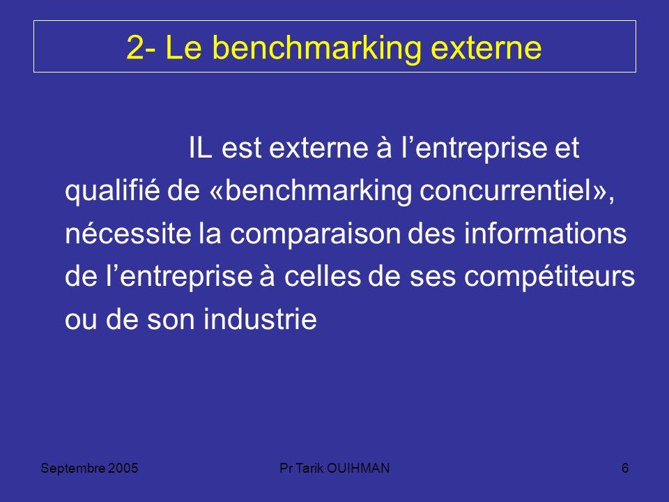 Septembre 2005Pr Tarik OUIHMAN6 2- Le benchmarking externe IL est externe à lentreprise et qualifié de «benchmarking concurrentiel», nécessite la comp