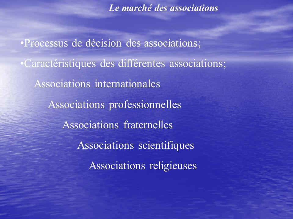 Le marché des associations Processus de décision des associations; Caractéristiques des différentes associations; Associations internationales Associations professionnelles Associations fraternelles Associations scientifiques Associations religieuses