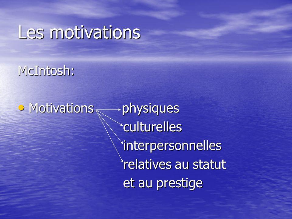 Les motivations McIntosh: Motivations physiques Motivations physiques culturelles culturelles interpersonnelles interpersonnelles relatives au statut relatives au statut et au prestige et au prestige