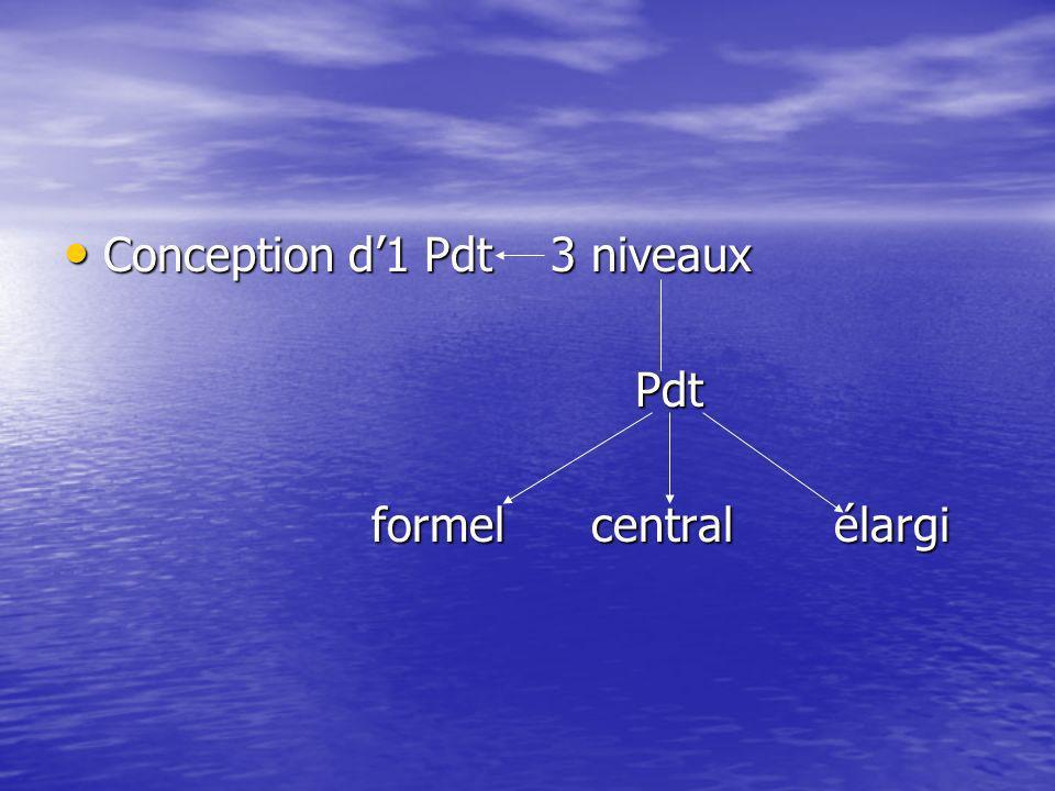 Conception d1 Pdt 3 niveaux Conception d1 Pdt 3 niveaux Pdt Pdt formel central élargi formel central élargi
